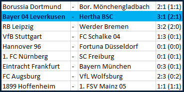 Tor Jordan Torunarigha Bayer 04 Leverkusen - Hertha BSC - 3:1