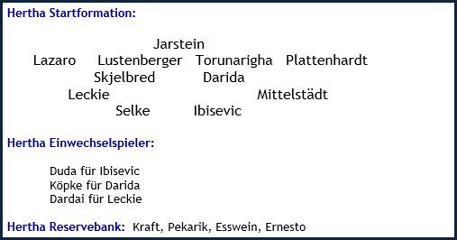 VfB Stuttgart - Hertha BSC - 2:1 (0:1) - Mannschaftsaufstellung - Dezember 2018