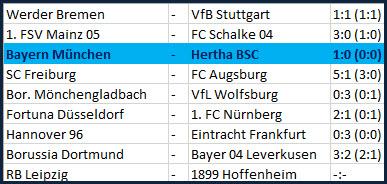 5er-Kette FC Bayern München Hertha BSC