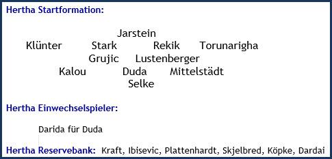 Borussia Mönchengladbach - Hertha BSC - 0:3 (0:1) - Mannschaftsaufstellung - Februar 201