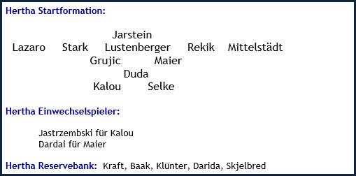 FC Bayern München - Hertha BSC - 1:0 (0:0) - Mannschaftsaufstellung - Februar 2019