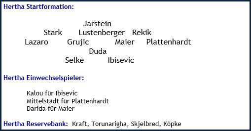 Hertha BSC - VfL Wolfsburg - 0:1 (0:0) - Mannschaftsaufstellung - Februar 2019