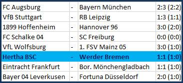 Zauberfuß Ondrej Duda Hertha BSC - SV Werder Bremen - 1:1