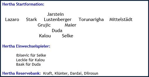Hertha BSC - 1. FSV Mainz 05 - 2:1 (0:0) - Mannschaftsaufstellung - März 2019