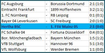 Tor Niklas Stark Hertha BSC - 1. FSV Mainz 05