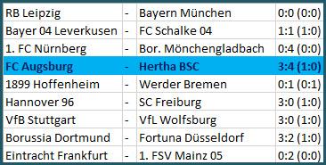 Tor Marvin Plattenhardt FC Augsburg - Hertha BSC