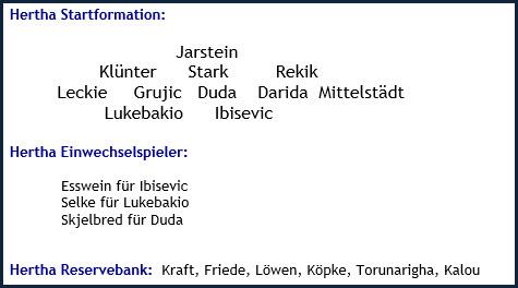 FC Bayern München - Hertha BSC - 2:2 (1:2) - Mannschaftsaufstellung - August 2019