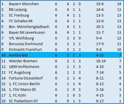Dedryck Boyata mit Kopfballtor 1. FC Köln - Hertha BSC