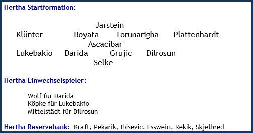 Hertha BSC - FC Bayern München - 0:4 (0:0) - Mannschaftsaufstellung - Januar 2020