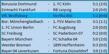Kopfballtor Jordan Torunarigha VfL Wolfsburg Hertha BSC 1:2