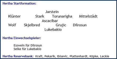 VfL Wolfsburg - Hertha BSC - 1:2 (0:0) - Mannschaftsaufstellung - Januar 2020