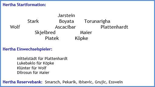 FC Schalke 04 - Hertha BSC - 3:2 (2:2, 0:2) n.V. - Mannschaftsaufstellung - Februar2020