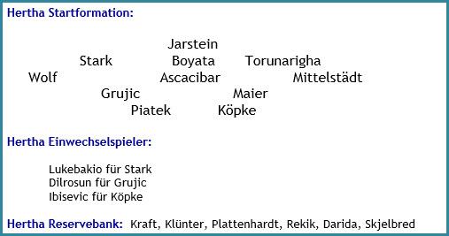 Hertha BSC - 1. FSV Mainz 05 - 1:3 (0:1) - Mannschaftsaufstellung - Februar 2020