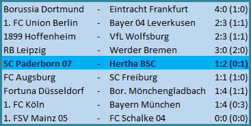 Rücktritt Jürgen Klinsmann SC Paderborn 07 - Hertha BSC - 1:2