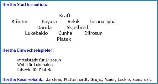 Fortuna Düsseldorf - Hertha BSC - 3:3 (3:0) - Mannschaftsaufstellung - Februar 2020