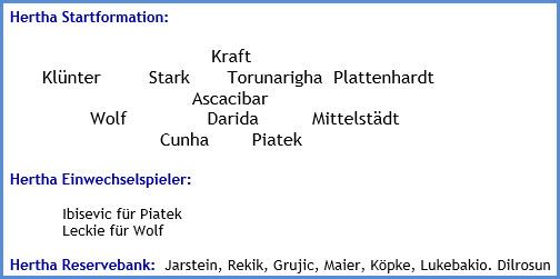 Hertha BSC - SV Werder Bremen - 2:2 (1:2) - Mannschaftsaufstellung - März 2020
