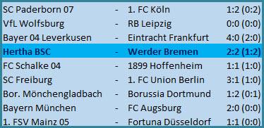 Tor Niklas Stark Hertha BSC - SV Werder Bremen - 2:2