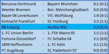 Elfmetertor von Krzysztof Piatek RB Leipzig - Hertha BSC - 2:2