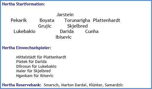 RB Leipzig - Hertha BSC - 2:2 (1:1) - Mannschaftsaufstellung - Mai 2020