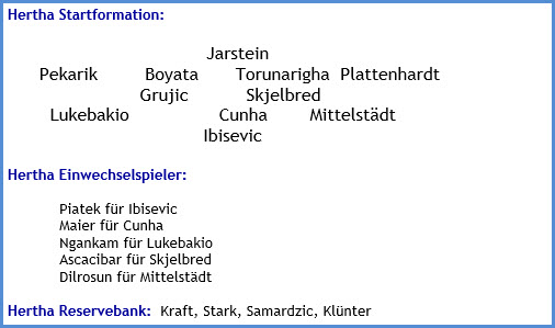 TSG 1899 Hoffenheim - Hertha BSC - 0:3 (0:0) - Mannschaftsaufstellung - Mai 2020