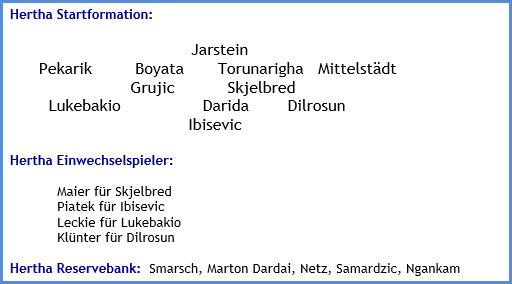 Hertha BSC - FC Augsburg - 2:0 (1:0) - Mannschaftsaufstellung - Mai 2020