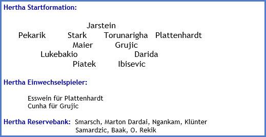 SC Freiburg - Hertha BSC - 2:1 (0:0) - Mannschaftsaufstellung - Juni 2020
