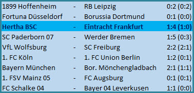 Tor Krzysztof Piatek Hertha BSC - Eintracht Frankfurt - 1:4