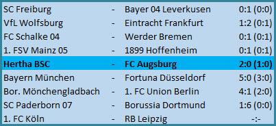 Zaubertor Javairo Dilrosun Hertha BSC - FC Augsburg - 2:0