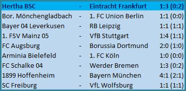 Arne Maier Hertha BSC - Eintracht Frankfurt - 1:3
