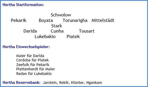 Hertha BSC - Eintracht Frankfurt - 1:3 (0:2) - Mannschaftsaufstellung - September 2020
