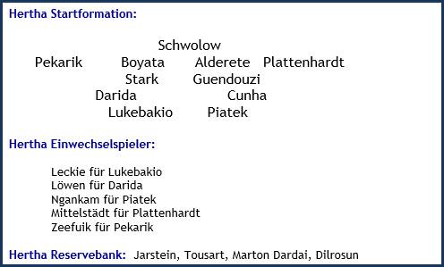 Hertha BSC - Borussia Dortmund - 2:5 (1:0) - Mannschaftsaufstellung - November 2020