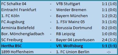 Tor Matheus Cunha Hertha BSC – VfL Wolfsburg - 1:1