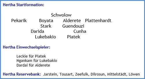 Bayer 04 Leverkusen - Hertha BSC - 0:0 (0:0) - Mannschaftsaufstellung - November 2020