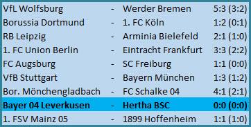 Beton Bayer 04 Leverkusen - Hertha BSC - 0:0