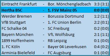 Geisterspiel Hertha BSC - 1. FSV Mainz 05 - 0:0 (0:0)