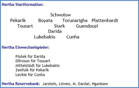 Hertha BSC - 1. FC Union Berlin - 3:1 (0:1) - Mannschaftsaufstellung - Dezember 2020