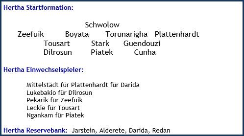 Hertha BSC - 1. FSV Mainz 05 - 0:0 (0:0) - Mannschaftsaufstellung - Dezember 2020