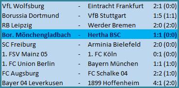 Tor Matteo Guendouzi Borussia Mönchengladbach Hertha BSC 1:1