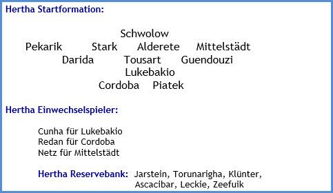 1. FC Köln - Hertha BSC - 0:0 (0:0) - Mannschaftsaufstellung - Januar - 2021