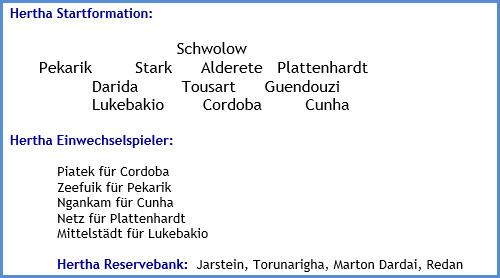 Hertha BSC - FC Schalke 04 - 3:0 (1:0) - Mannschaftsaufstellung - Januar - 2021