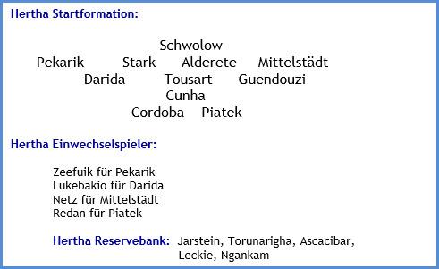 Hertha BSC - TSG 1899 Hoffenheim - 0:3 (0:1) - Mannschaftsaufstellung - Januar - 2021