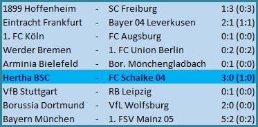 Tor Jhon Cordoba Hertha BSC - FC Schalke 04 - 3:0