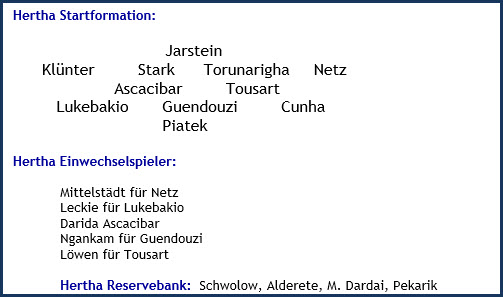 Eintracht Frankfurt - Hertha BSC - 3:1 (0:0) - Mannschaftsaufstellung - Januar - 2021