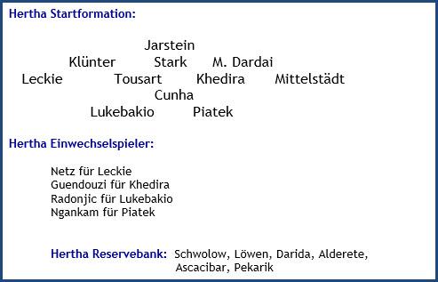 Hertha BSC - RB Leipzig - 0:1 (0:3) - Mannschaftsaufstellung - Februar - 2021