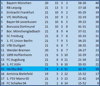 Hoffnungsträger Sami Khedira VfB Stuttgart - Hertha BSC - 1:1