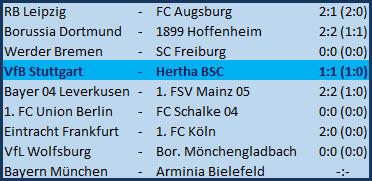 Tor Youngster Luca Netz VfB Stuttgart Hertha BSC 1:1