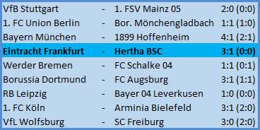 Trainer Pal Dardai Eintracht Frankfurt Hertha BSC 3:1
