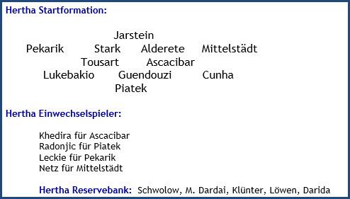 VfB Stuttgart - Hertha BSC - 1:1 (1:0) - Mannschaftsaufstellung - Februar - 2021