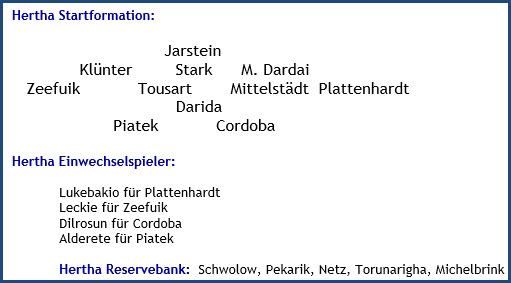 Borussia Dortmund - Hertha BSC – 2:0 (0:0) - Mannschaftsaufstellung - März - 2021