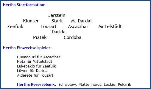 Hertha BSC – FC Augsburg - 2:1 (0:1) - Mannschaftsaufstellung - März - 2021